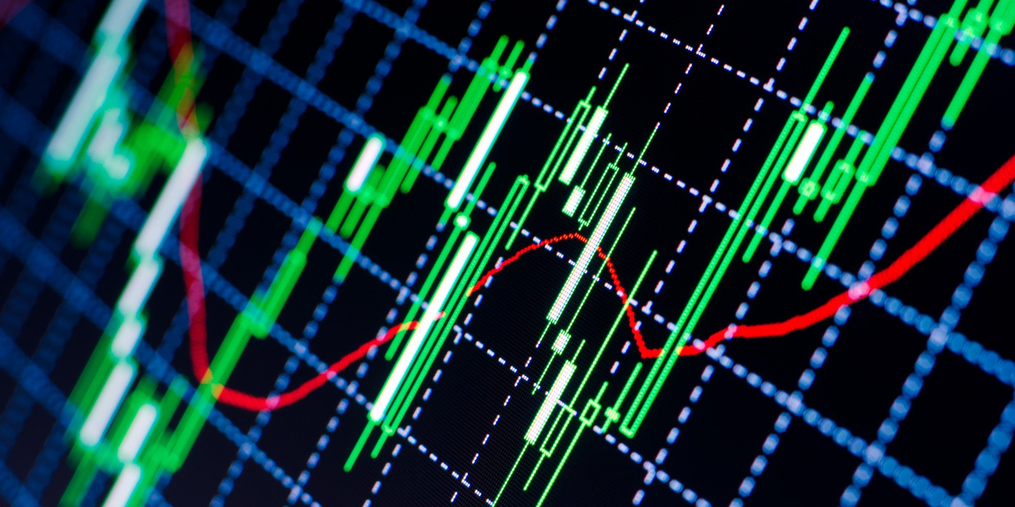 Double Stochastic Forex Trading System