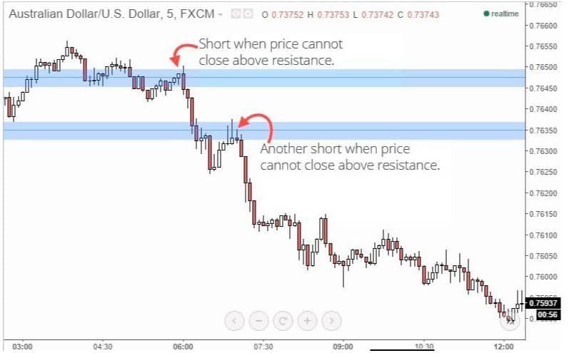 simple forex scalping
